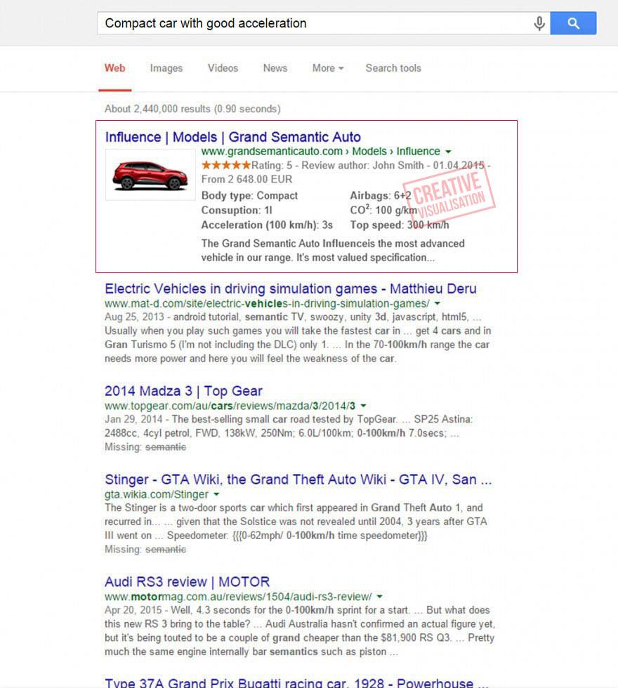 semantic-search-Grand-Sem-Auto-results