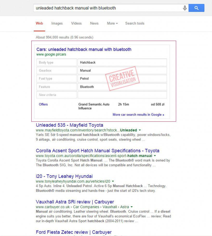 semantic-search-Unleaded-Auto-results